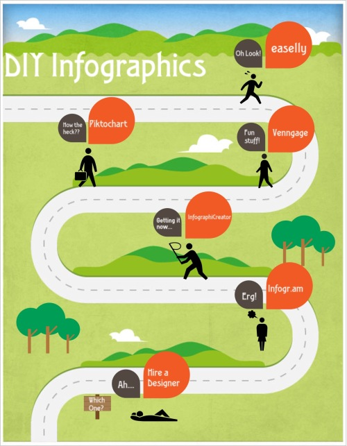 Ta-DA! I did it myself. DIY Infographic 2.0. I'm going to bed now...