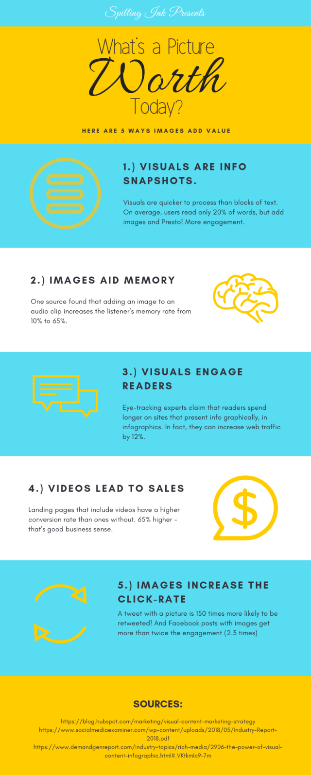 Spilling Ink Sample Infographic from Canva Template (1)